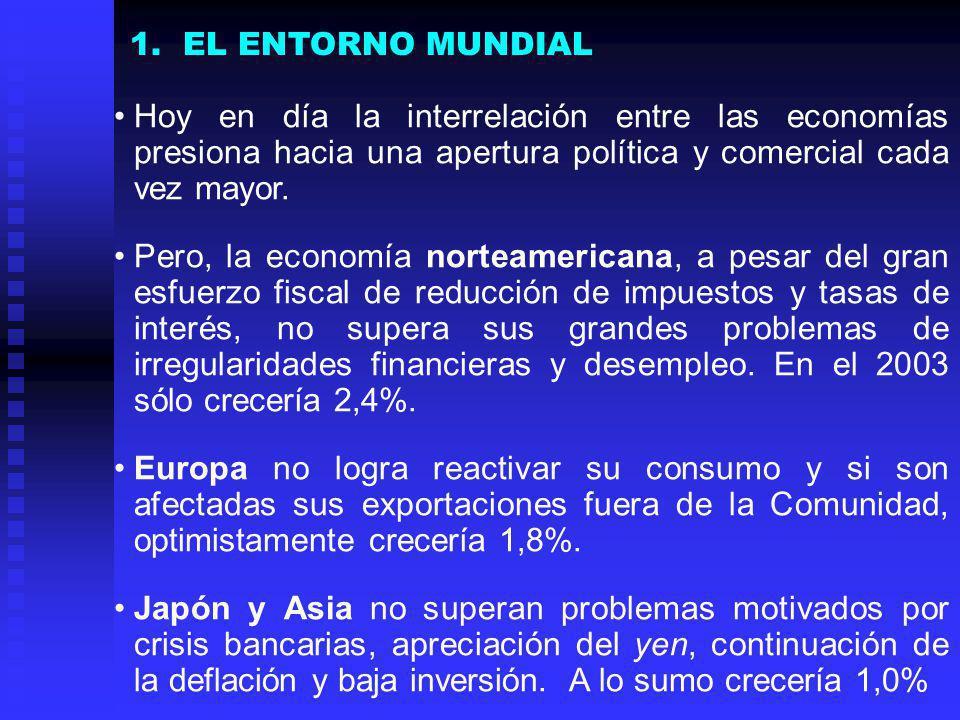 1. EL ENTORNO MUNDIAL Hoy en día la interrelación entre las economías presiona hacia una apertura política y comercial cada vez mayor. Pero, la econom