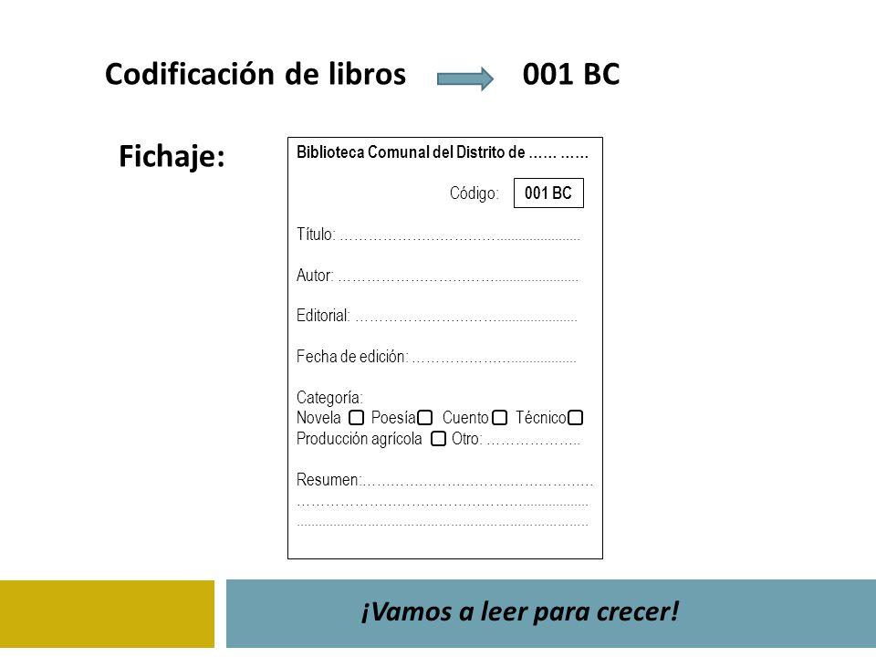 Codificación de libros 001 BC ¡Vamos a leer para crecer! Biblioteca Comunal del Distrito de …… …… Código: Título: ……………………………....................... A