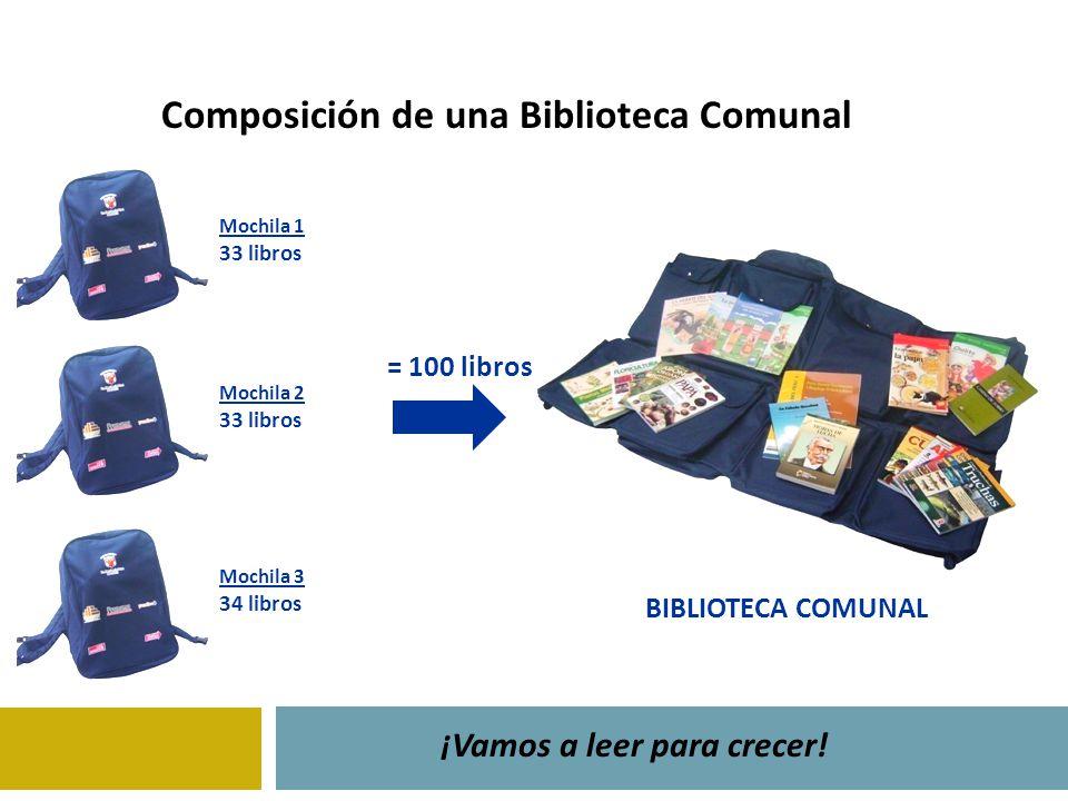 Composición de una Biblioteca Comunal Mochila 1 33 libros ¡Vamos a leer para crecer! BIBLIOTECA COMUNAL = 100 libros Mochila 2 33 libros Mochila 3 34