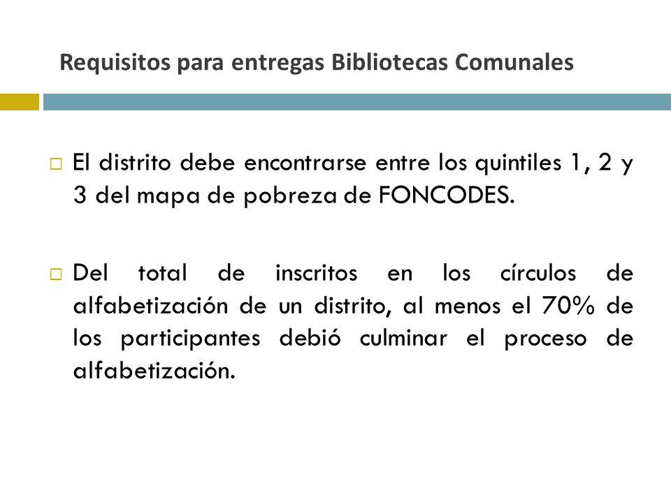 Requisitos para entregas Bibliotecas Comunales El distrito debe encontrarse entre los quintiles 1, 2 y 3 del mapa de pobreza de FONCODES. Del total de