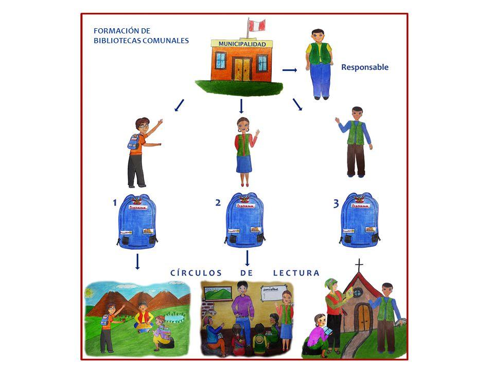 FORMACIÓN DE BIBLIOTECAS COMUNALES