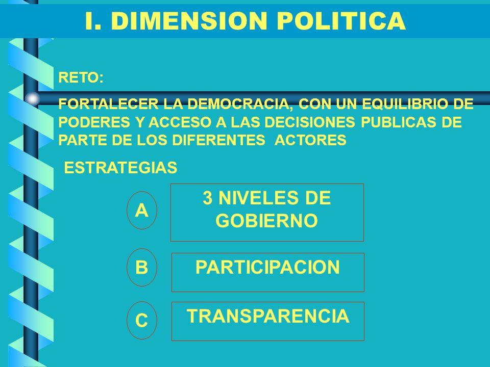 I. DIMENSION POLITICA RETO: FORTALECER LA DEMOCRACIA, CON UN EQUILIBRIO DE PODERES Y ACCESO A LAS DECISIONES PUBLICAS DE PARTE DE LOS DIFERENTES ACTOR