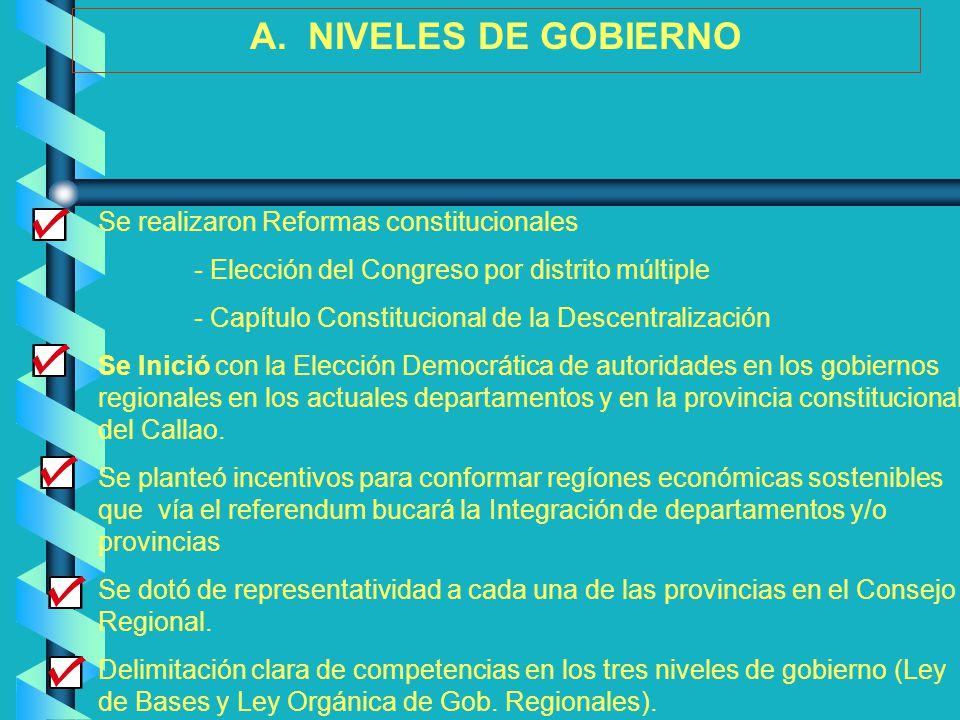 Se realizaron Reformas constitucionales - Elección del Congreso por distrito múltiple - Capítulo Constitucional de la Descentralización Se Inició con