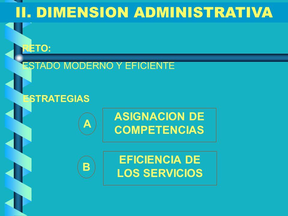 II. DIMENSION ADMINISTRATIVA RETO: ESTADO MODERNO Y EFICIENTE ESTRATEGIAS ASIGNACION DE COMPETENCIAS A EFICIENCIA DE LOS SERVICIOS B