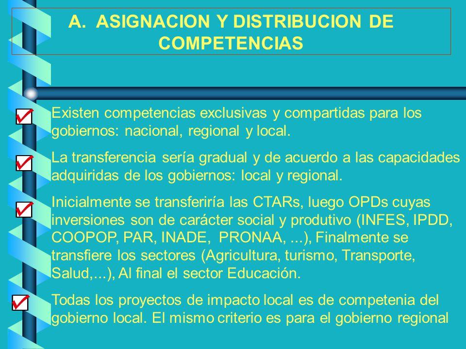 A. ASIGNACION Y DISTRIBUCION DE COMPETENCIAS Existen competencias exclusivas y compartidas para los gobiernos: nacional, regional y local. La transfer