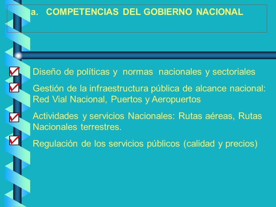 Diseño de políticas y normas nacionales y sectoriales Gestión de la infraestructura pública de alcance nacional: Red Vial Nacional, Puertos y Aeropuer