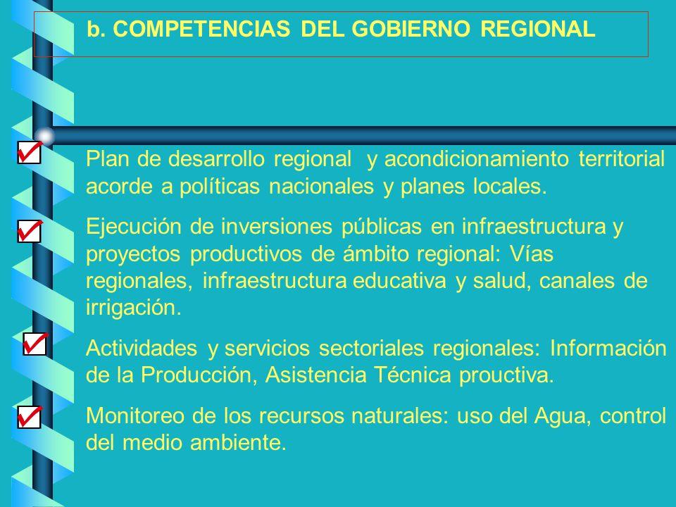 Plan de desarrollo regional y acondicionamiento territorial acorde a políticas nacionales y planes locales. Ejecución de inversiones públicas en infra