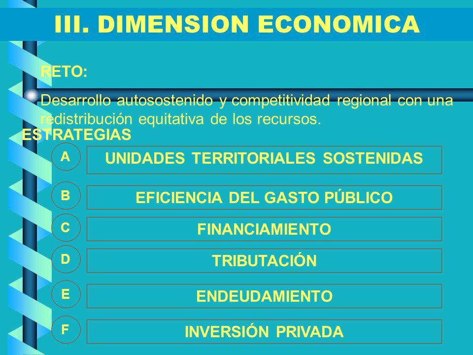 III. DIMENSION ECONOMICA UNIDADES TERRITORIALES SOSTENIDAS B C D E F EFICIENCIA DEL GASTO PÚBLICO FINANCIAMIENTO TRIBUTACIÓN ENDEUDAMIENTO INVERSIÓN P
