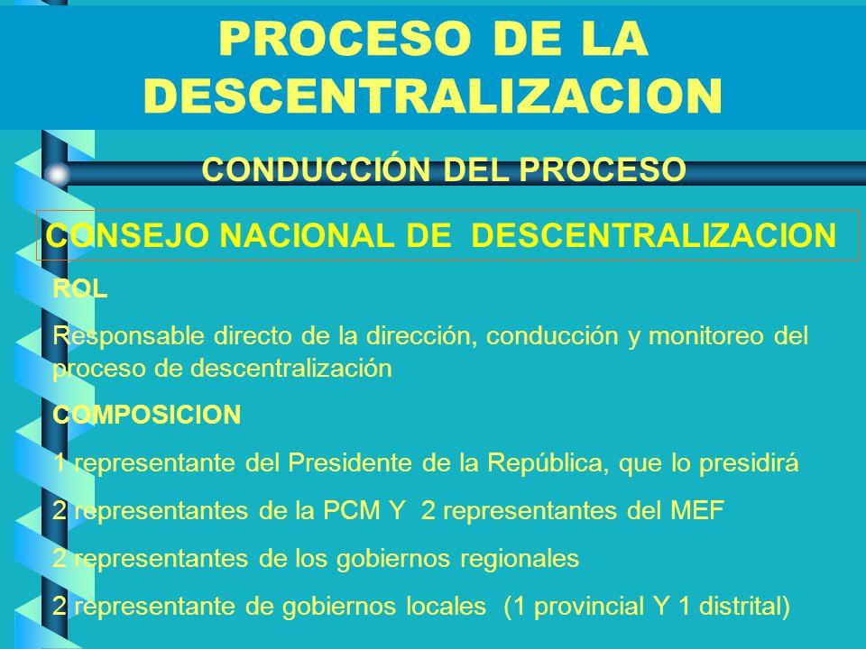 CONSEJO NACIONAL DE DESCENTRALIZACION ROL Responsable directo de la dirección, conducción y monitoreo del proceso de descentralización COMPOSICION 1 r