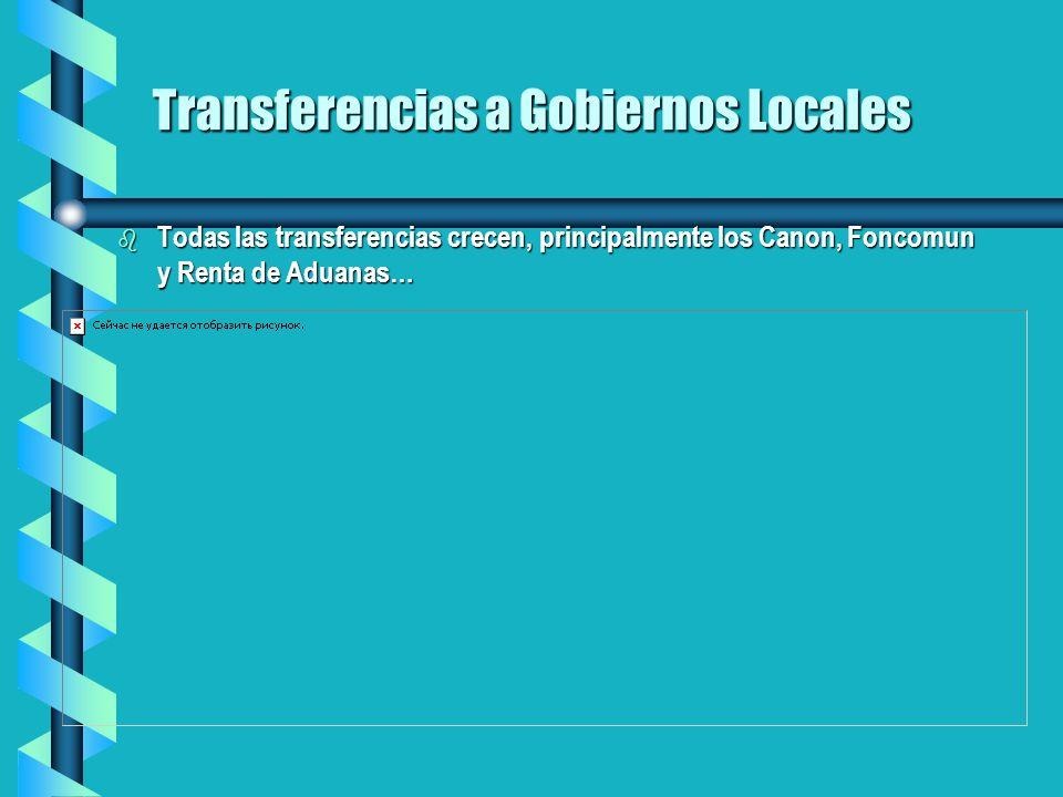 Transferencias a Gobiernos Locales b Todas las transferencias crecen, principalmente los Canon, Foncomun y Renta de Aduanas…