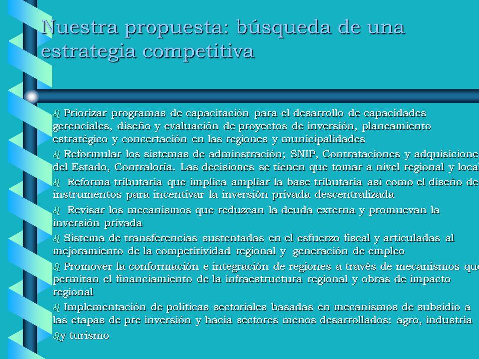 Nuestra propuesta: búsqueda de una estrategia competitiva b Priorizar programas de capacitación para el desarrollo de capacidades gerenciales, diseño