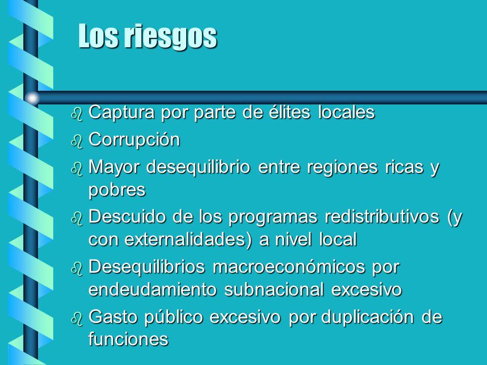 INCENTIVOS Facilidades para la promoción de inversiones descentralizadas por sectores o por regiones: financieros, tributarios, administrativos, laborales, comerciales.