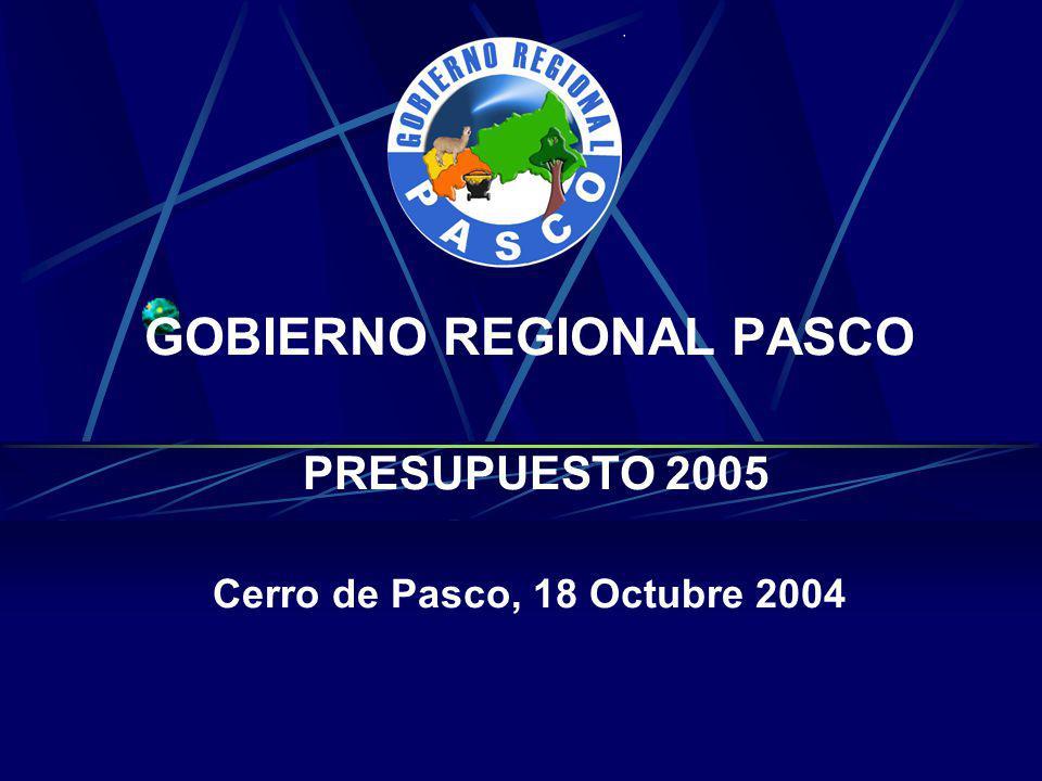 PROGRAMA DE INVERSIONES 2005 (En Nuevos Soles) SECTORES PPTO.