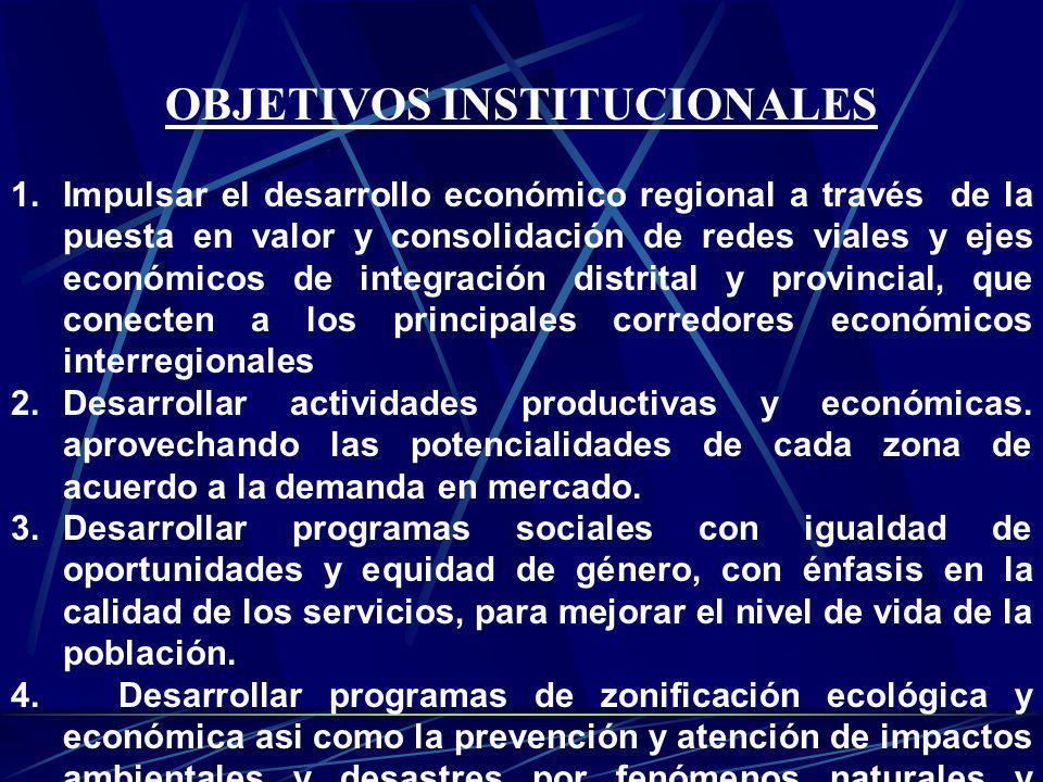 OBJETIVOS INSTITUCIONALES 1.Impulsar el desarrollo económico regional a través de la puesta en valor y consolidación de redes viales y ejes económicos de integración distrital y provincial, que conecten a los principales corredores económicos interregionales 2.Desarrollar actividades productivas y económicas.