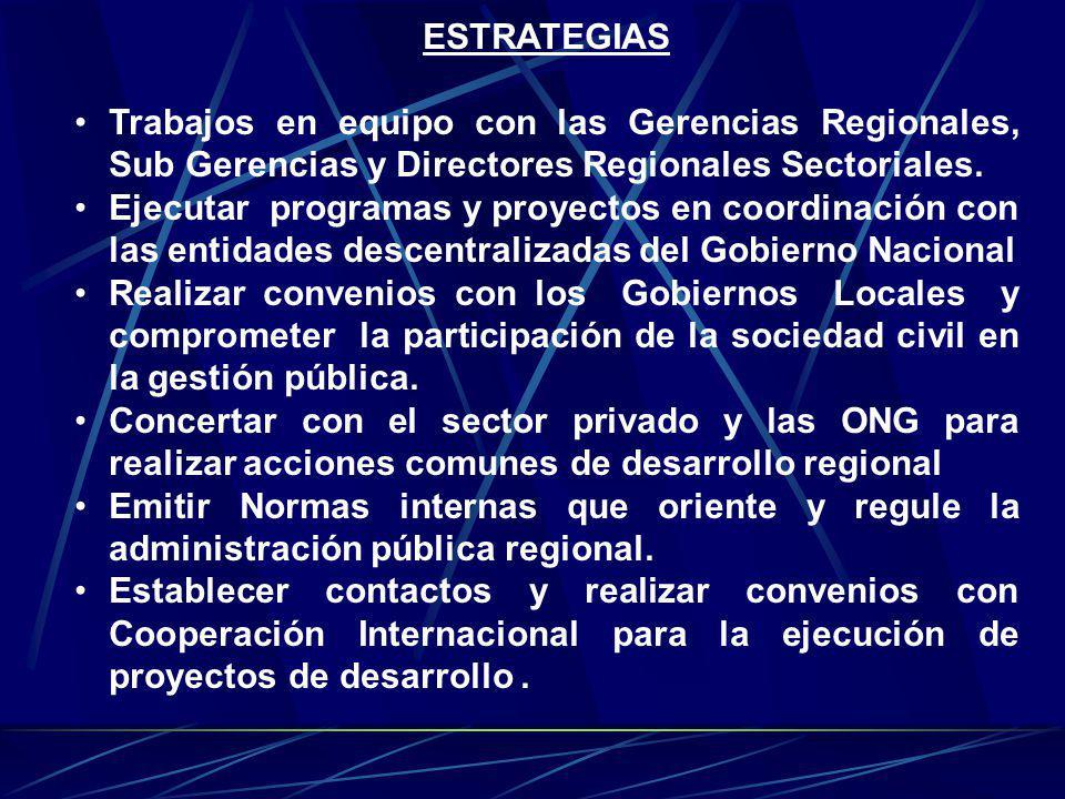 ESTRATEGIAS Trabajos en equipo con las Gerencias Regionales, Sub Gerencias y Directores Regionales Sectoriales. Ejecutar programas y proyectos en coor