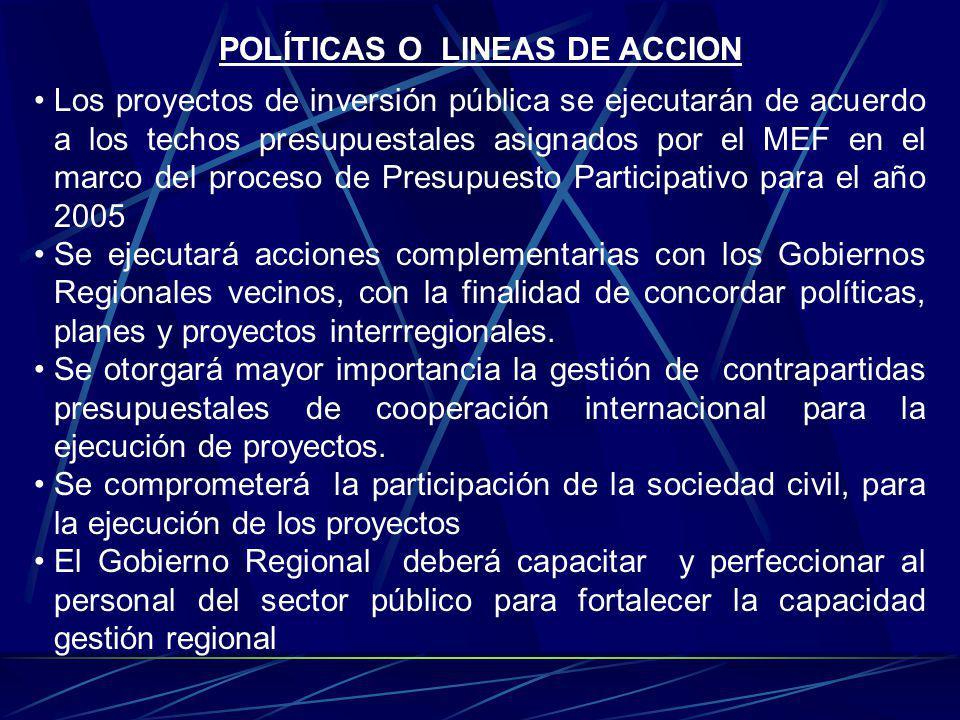POLÍTICAS O LINEAS DE ACCION Los proyectos de inversión pública se ejecutarán de acuerdo a los techos presupuestales asignados por el MEF en el marco