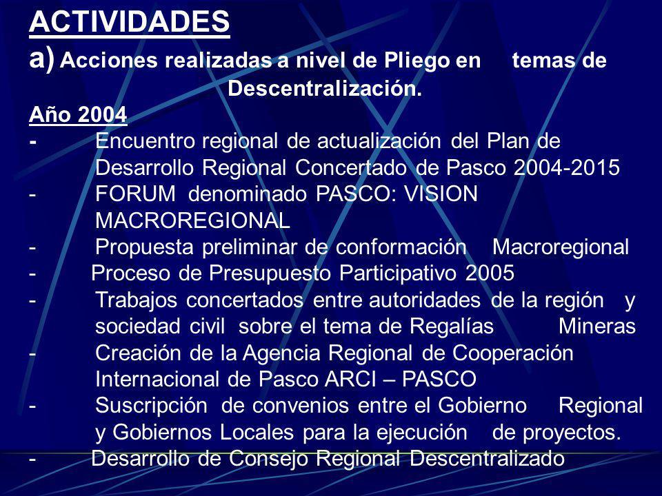 ACTIVIDADES a) Acciones realizadas a nivel de Pliego en temas de Descentralización. Año 2004 - Encuentro regional de actualización del Plan de Desarro