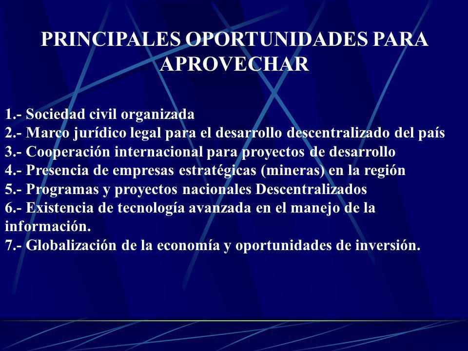 PRINCIPALES OPORTUNIDADES PARA APROVECHAR 1.- Sociedad civil organizada 2.- Marco jurídico legal para el desarrollo descentralizado del país 3.- Coope
