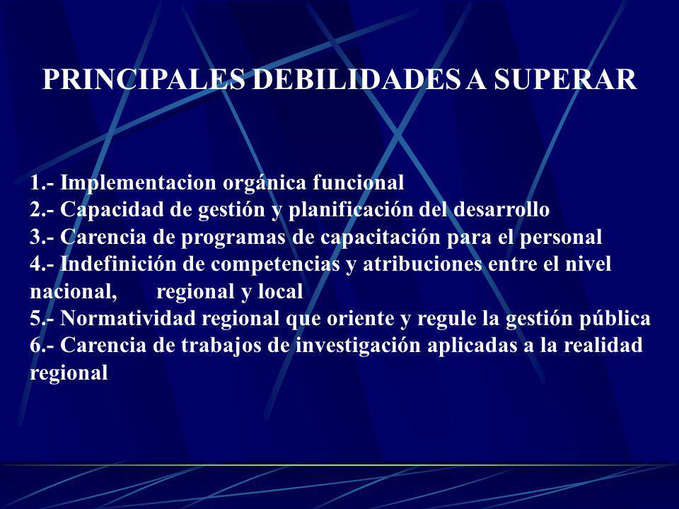 PRINCIPALES DEBILIDADES A SUPERAR 1.- Implementacion orgánica funcional 2.- Capacidad de gestión y planificación del desarrollo 3.- Carencia de progra