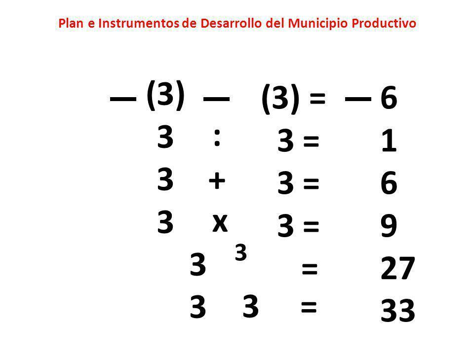 Plan e Instrumentos de Desarrollo del Municipio Productivo (3) 3 (3) = 3 = = + : x 3 = 3 6 1 6 9 27 33