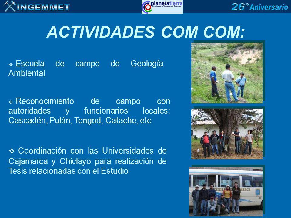Coordinación con las Universidades de Cajamarca y Chiclayo para realización de Tesis relacionadas con el Estudio ACTIVIDADES COM COM: Escuela de campo