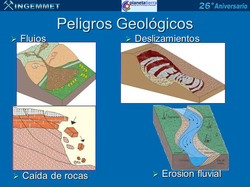 Flujos Flujos Deslizamientos Deslizamientos Caída de rocas Caída de rocas Erosion fluvial Erosion fluvial Peligros Geológicos