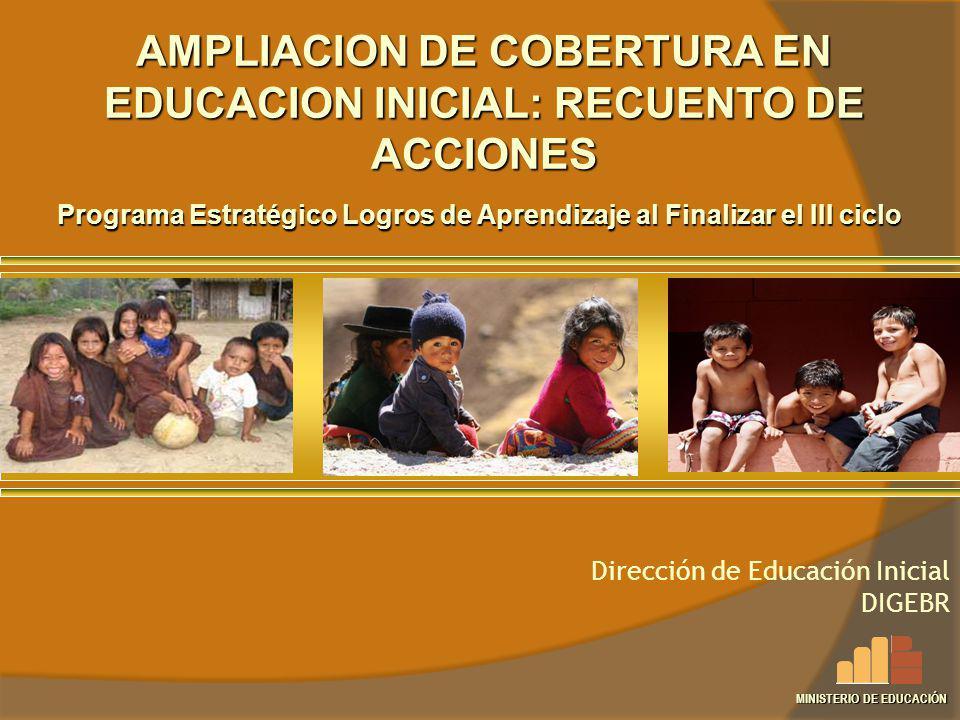 AMPLIACION DE COBERTURA EN EDUCACION INICIAL: RECUENTO DE ACCIONES Dirección de Educación Inicial DIGEBR MINISTERIO DE EDUCACIÓN Programa Estratégico
