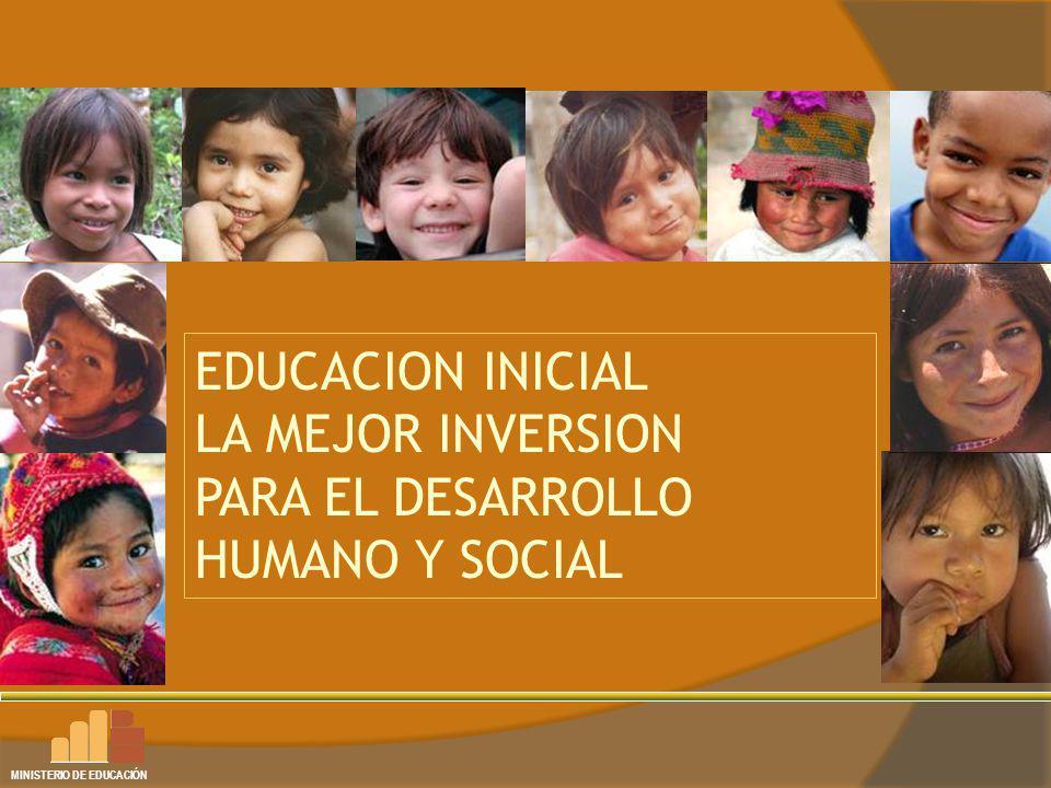 MINISTERIO DE EDUCACIÓN EDUCACION INICIAL LA MEJOR INVERSION PARA EL DESARROLLO HUMANO Y SOCIAL