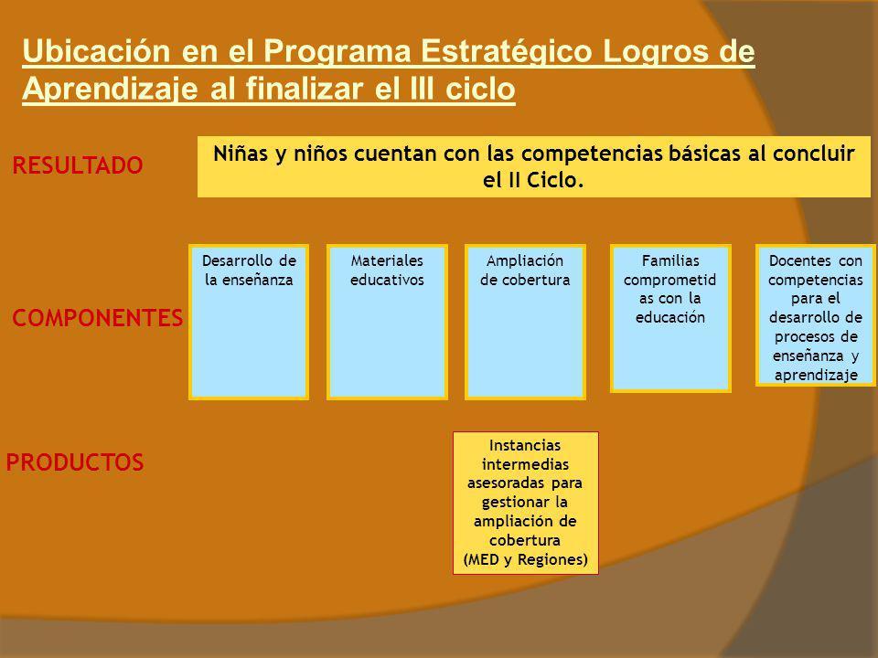 Ubicación en el Programa Estratégico Logros de Aprendizaje al finalizar el III ciclo Niñas y niños cuentan con las competencias básicas al concluir el