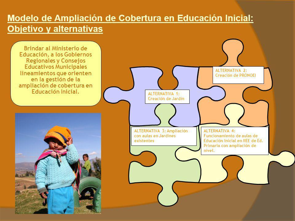Modelo de Ampliación de Cobertura en Educación Inicial: Objetivo y alternativas ALTERNATIVA 4: Funcionamiento de aulas de Educación Inicial en IIEE de