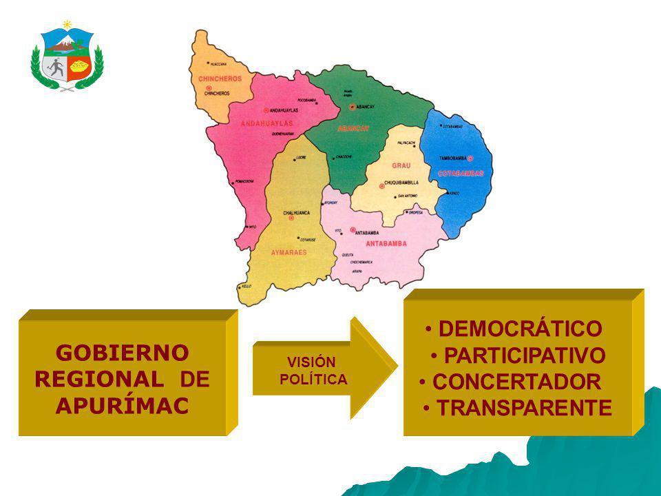 GOBIERNO REGIONAL DE APURÍMAC VISIÓN POLÍTICA DEMOCRÁTICO PARTICIPATIVO CONCERTADOR TRANSPARENTE