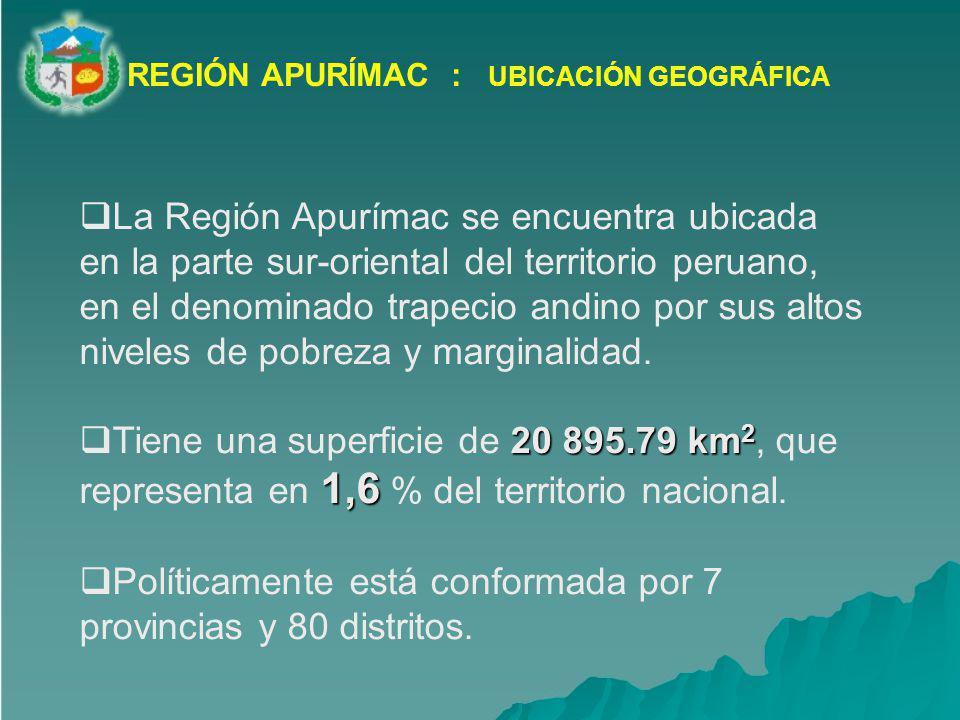 RECURSO MINERO Cobre, Oro, Plata, Hierro, Zinc RECURSO SUELO Bajo riego 49,497 Has.