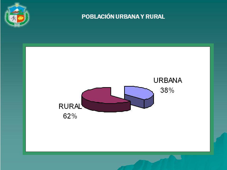 TASA DE CRECIMIENTO ANUAL 1,8 % MORTILIDAD INFANTIL 37,2 / 1000 N.V.