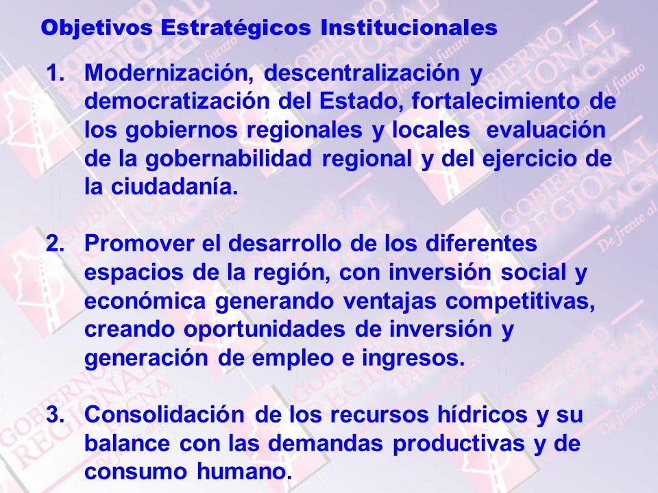 1.Modernización, descentralización y democratización del Estado, fortalecimiento de los gobiernos regionales y locales evaluación de la gobernabilidad regional y del ejercicio de la ciudadanía.