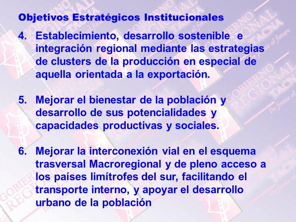 Proyecto de Presupuesto 2005 (En miles de nuevos soles) FUENTES Año 2005 Variación/ 2004 Absoluta RECURSOS ORDINARIOS PARA LOS GOBIERNOS REGIONALES 138 729,1110 579,11 CANON Y SOBRE CANON13 557,819 947,38 PARTICIPACION DE RENTAS DE ADUANA0.00 CONTRIBUCIONES A FONDOS0.00 RECURSOS DIRECTAMENTE RECAUDADOS (*)17 183,828 478,41 RECURSOS POR OPERACIONES OFICIALES DE CREDITO 0.00 DONACIONES Y TRANSFERENCIAS0.00 FONDO DE COMPENSACION REGIONAL(*)17 938,346 669,17 TOTAL 187 409,0835 674,07 (*) A partir del año 2005 se incorpora el PET