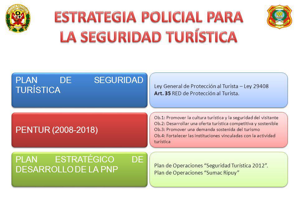 PLAN ESTRATÉGICO DE DESARROLLO DE LA PNP PLAN ESTRATÉGICO DE DESARROLLO DE LA PNP PENTUR (2008-2018) PENTUR (2008-2018) PLAN DE SEGURIDAD TURÍSTICA PL
