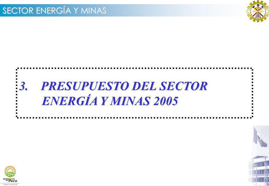 SECTOR ENERGÍA Y MINAS 3. PRESUPUESTO DEL SECTOR ENERGÍA Y MINAS 2005