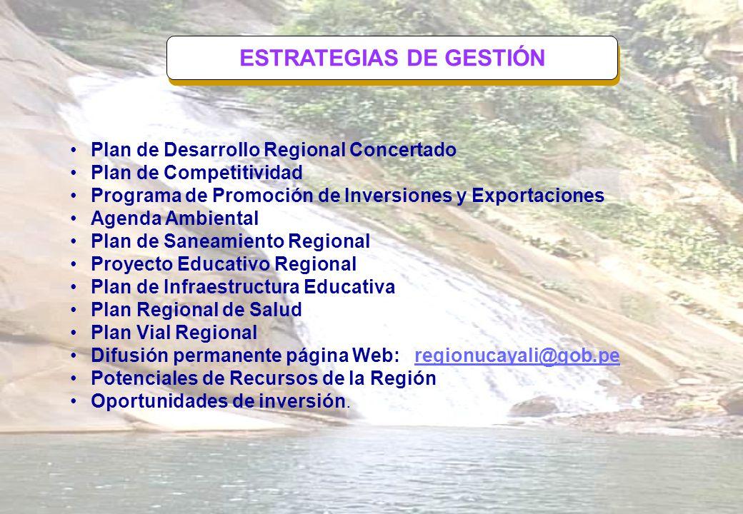 PLANEAMIENTO CONCERTADO BASE LEGAL LEY Nº 28056 LEY MARCO DE PRESUPUESTO PARTICIPATIVO.