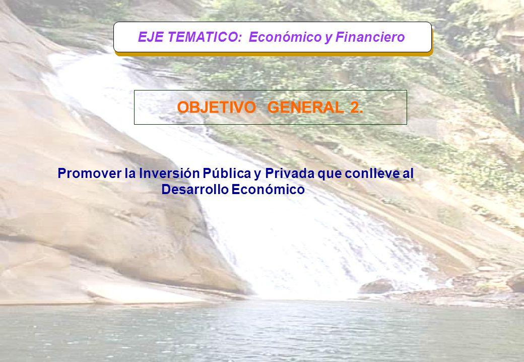 Unidades EjecutorasMonto (S/.) GASTOS CORRIENTES23,696,805 GASTOS DE INVERSION308,810,000 TOTAL332,506,805 DEMANDA ADICIONAL 2005 RESUMEN