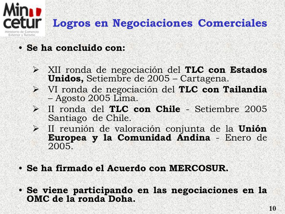 Fuente: OMC, Banco Mundial El Perú tiene una estrategia comercial de largo plazo EE.UU.