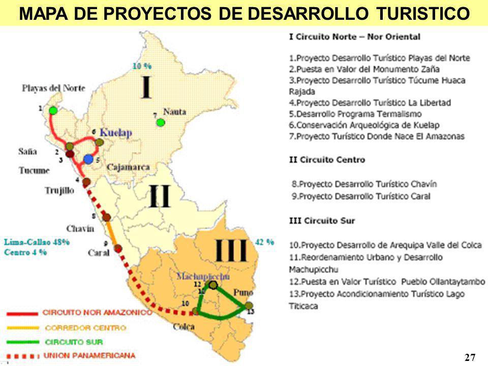 3 Regiones Turísticas con 8 Zonas Turísticas Región Turística Nor Amazónica Zona 1:Tumbes y Piura Zona 2: Lambayeque, La Libertad, Cajamarca, Amazonas, San Martín y Loreto Región Turística Centro Zona 3: Ancash, Huánuco y Ucayali.