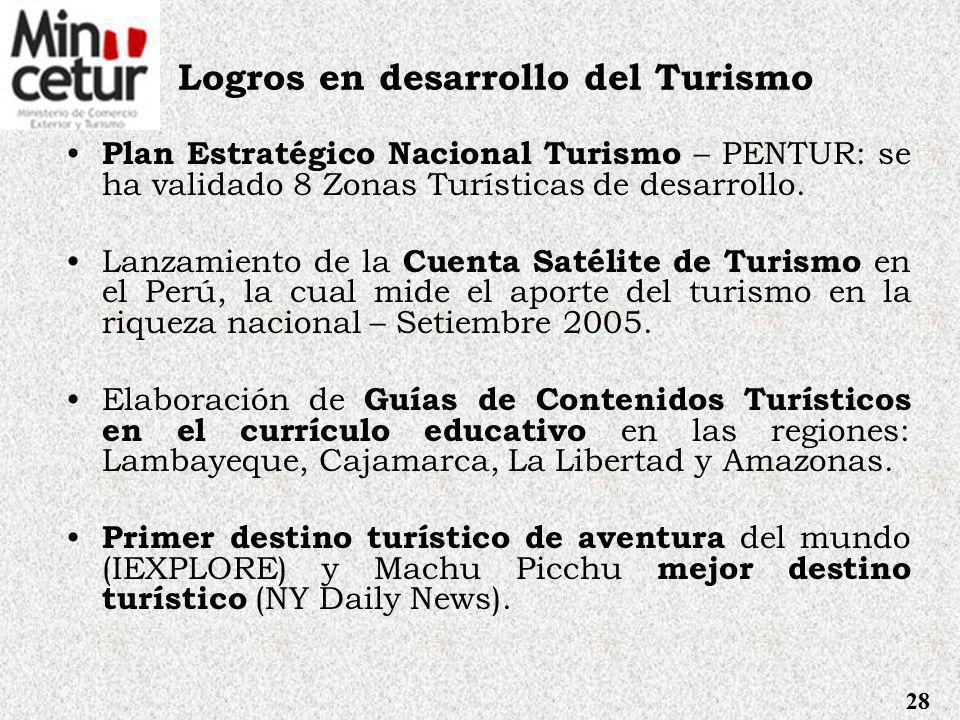 25 MAPA DE PROYECTOS DE DESARROLLO TURISTICO 27