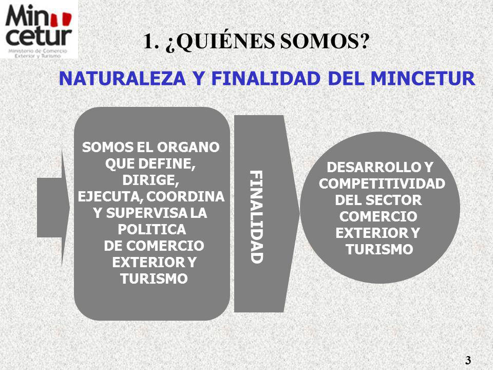 Ministerio de Comercio Exterior y Turismo 1.¿Quiénes somos.