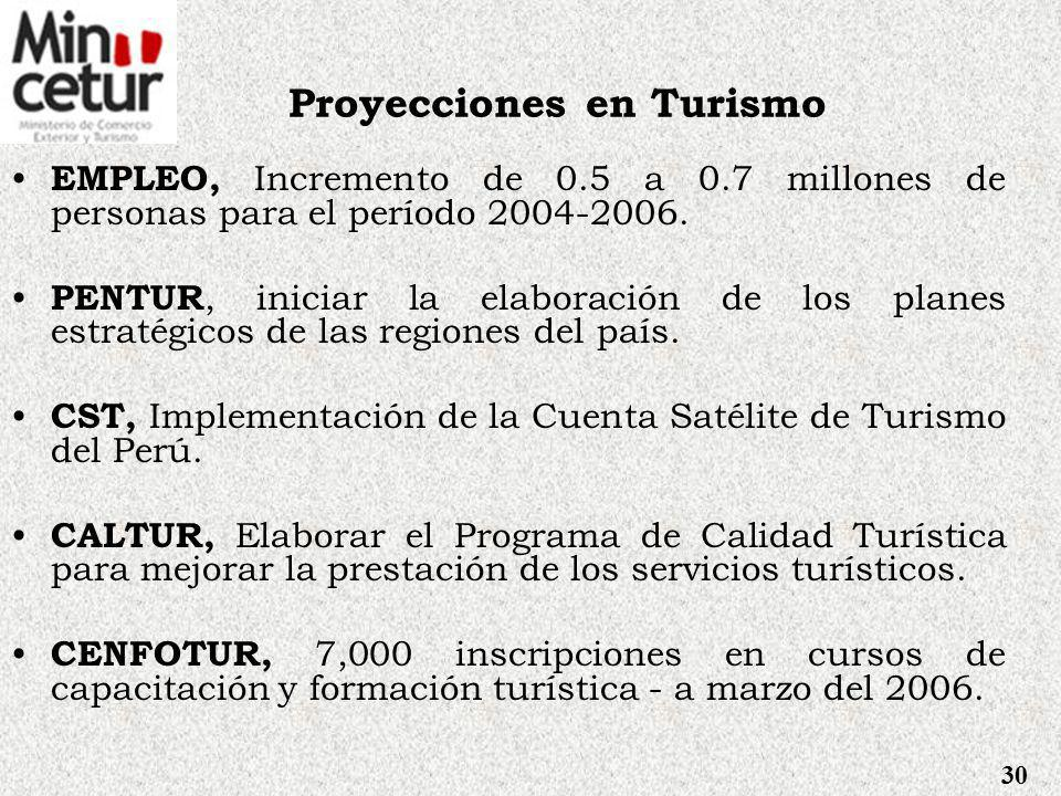 Logros en Desarrollo del Producto Turístico Principales proyectos turísticos ejecutados: Fuente: MINCETUR 29