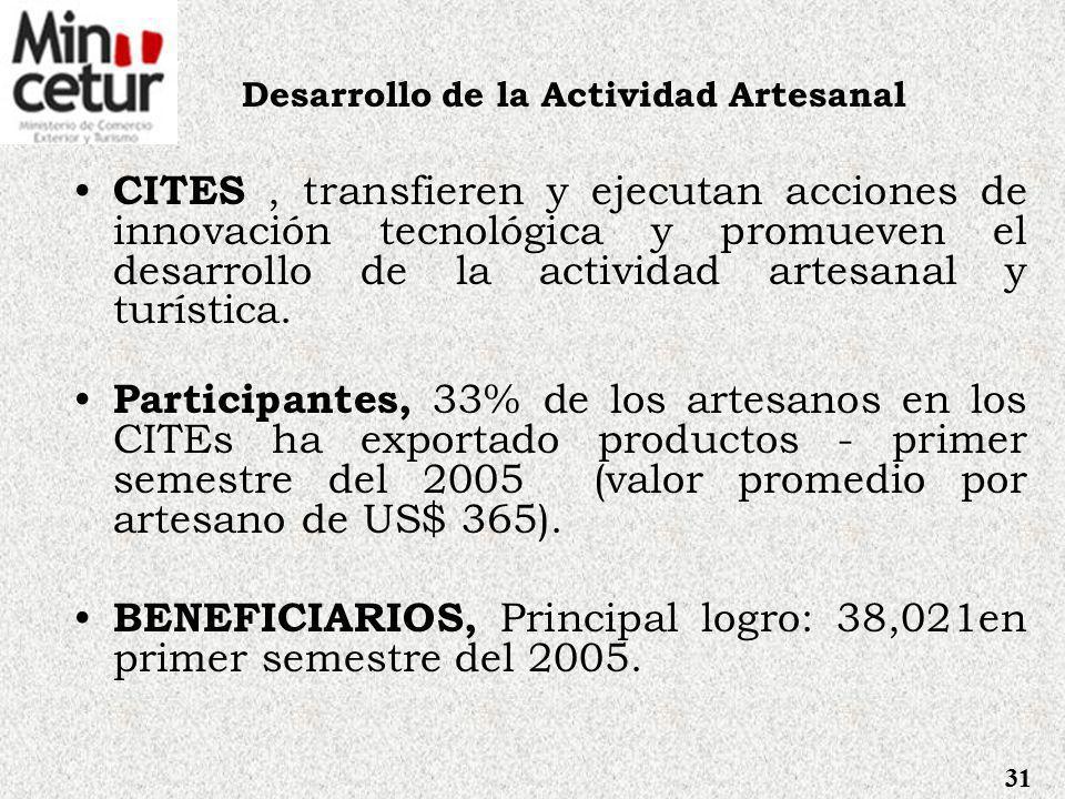 Proyecciones en Turismo EMPLEO, Incremento de 0.5 a 0.7 millones de personas para el período 2004-2006.