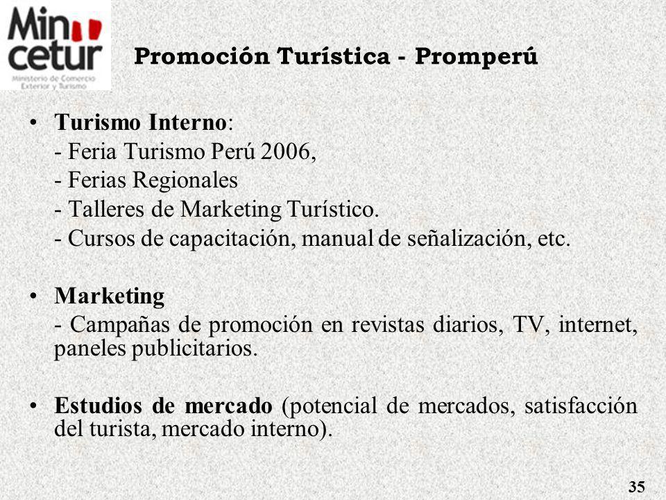 Promoción Turística - Promperú Fuente: MINCETUR 34