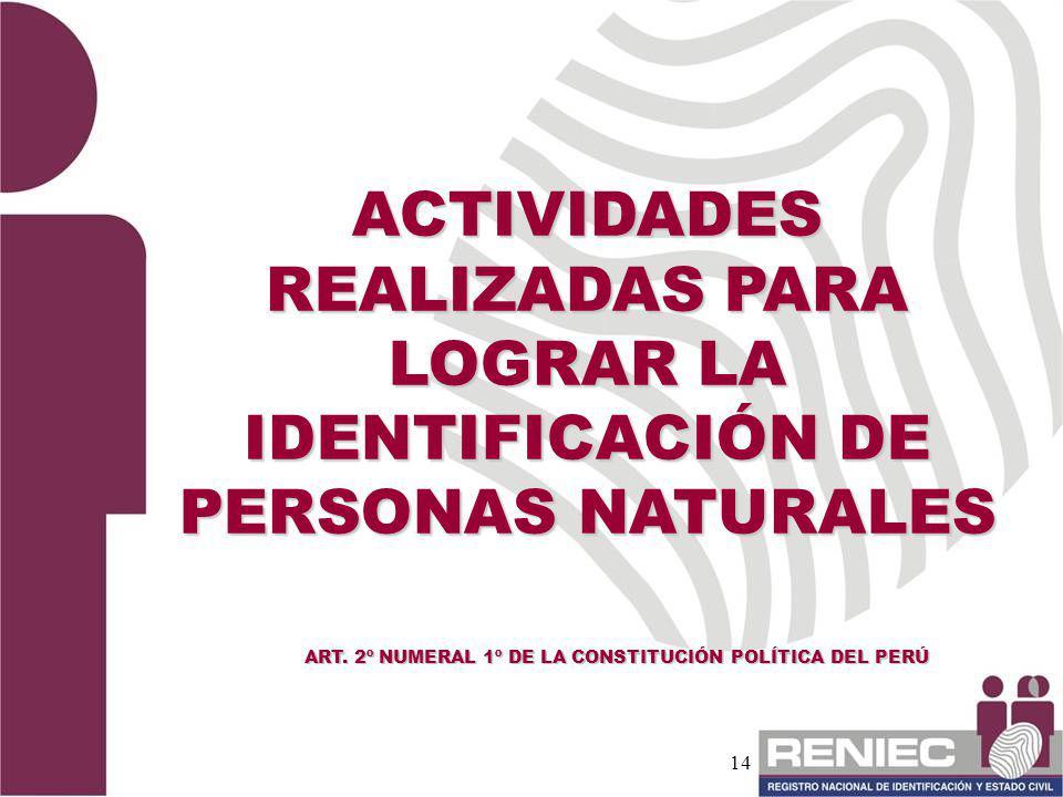 14 ACTIVIDADES REALIZADAS PARA LOGRAR LA IDENTIFICACIÓN DE PERSONAS NATURALES ART. 2º NUMERAL 1º DE LA CONSTITUCIÓN POLÍTICA DEL PERÚ