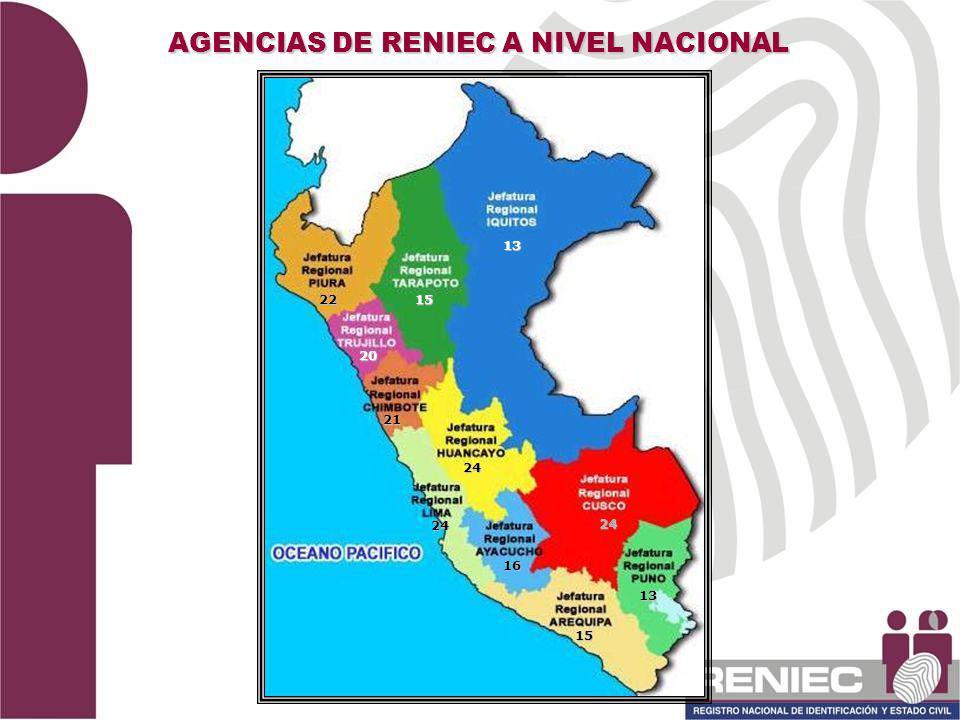 16 AGENCIAS DE RENIEC A NIVEL NACIONAL 13131313 1522 20 21 24 24 13 15 16 24