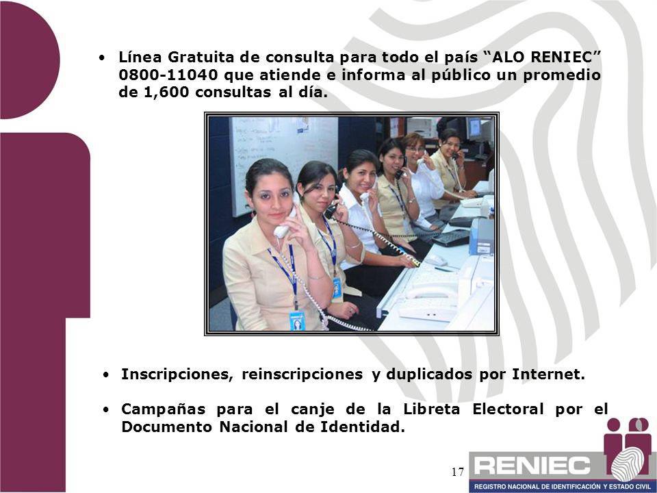 17 Línea Gratuita de consulta para todo el país ALO RENIEC 0800-11040 que atiende e informa al público un promedio de 1,600 consultas al día. Inscripc