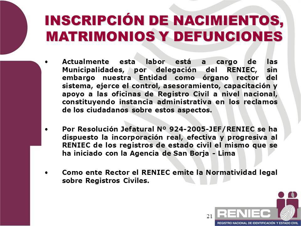 21 INSCRIPCIÓN DE NACIMIENTOS, MATRIMONIOS Y DEFUNCIONES Actualmente esta labor está a cargo de las Municipalidades, por delegación del RENIEC, sin em